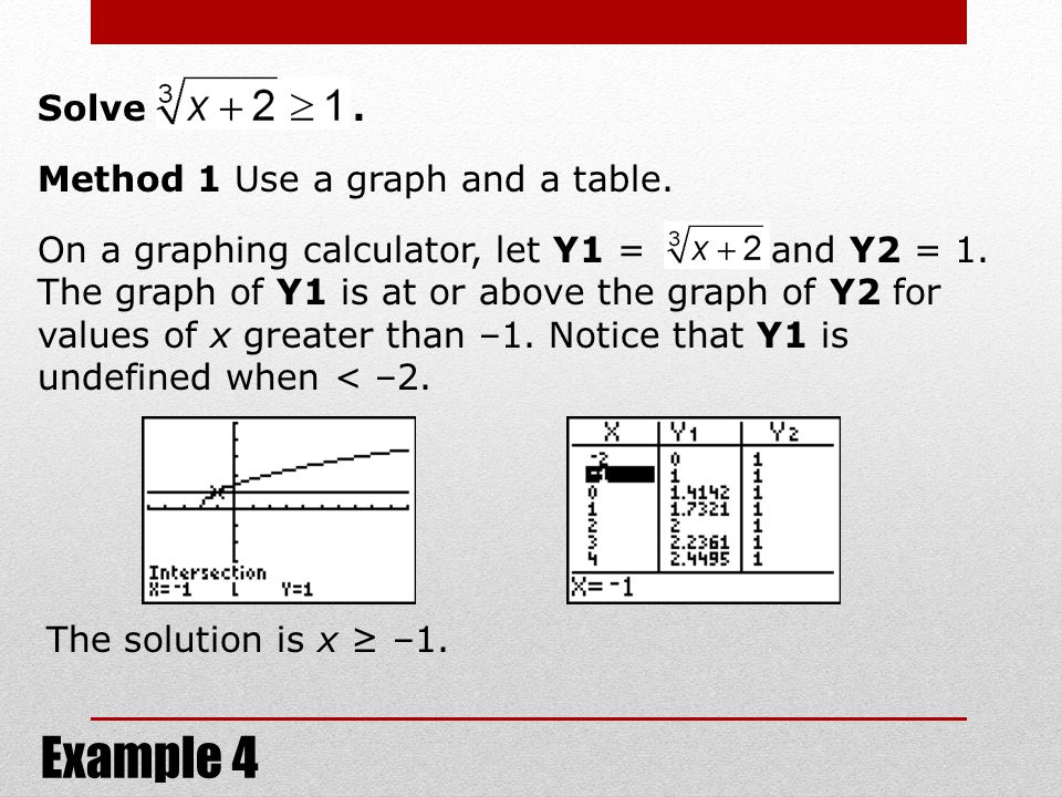 Example 4 Solve . Method 1 Use a graph and a table.