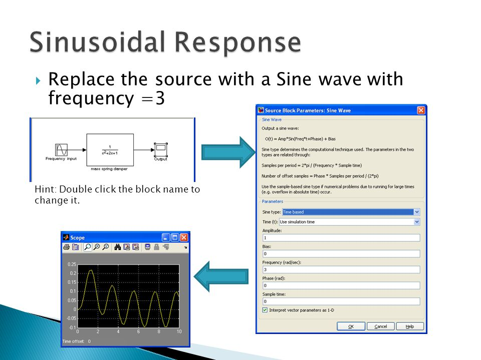 Sinusoidal Response Replace the source with a Sine wave with frequency =3.