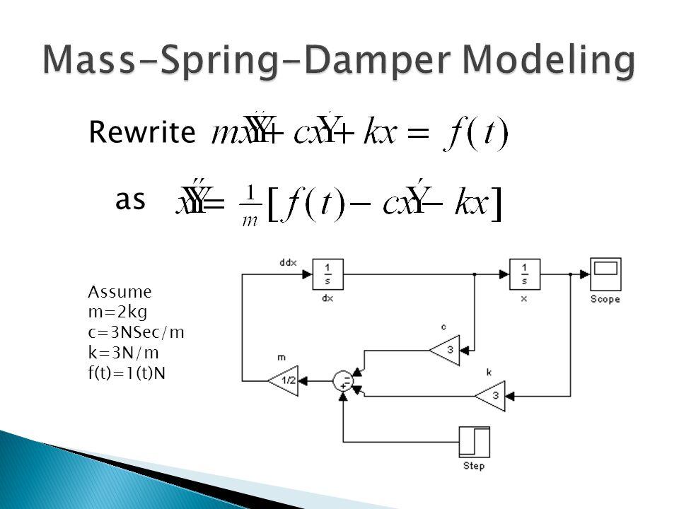 Mass-Spring-Damper Modeling