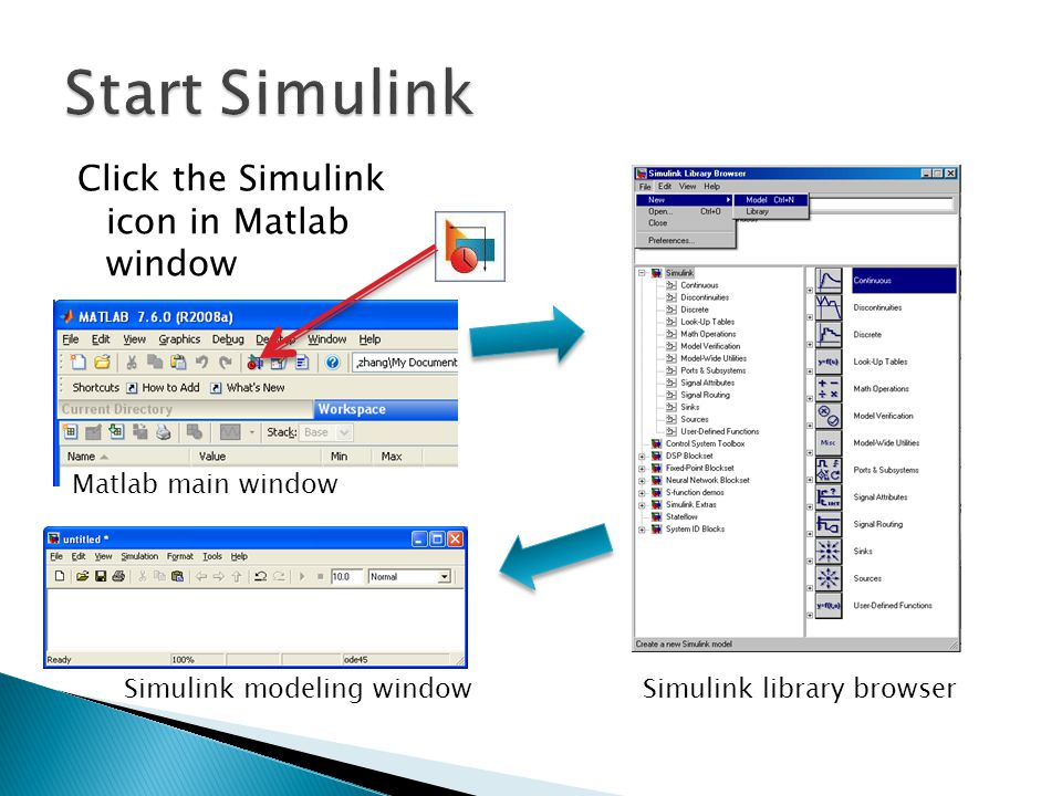 Start Simulink Click the Simulink icon in Matlab window