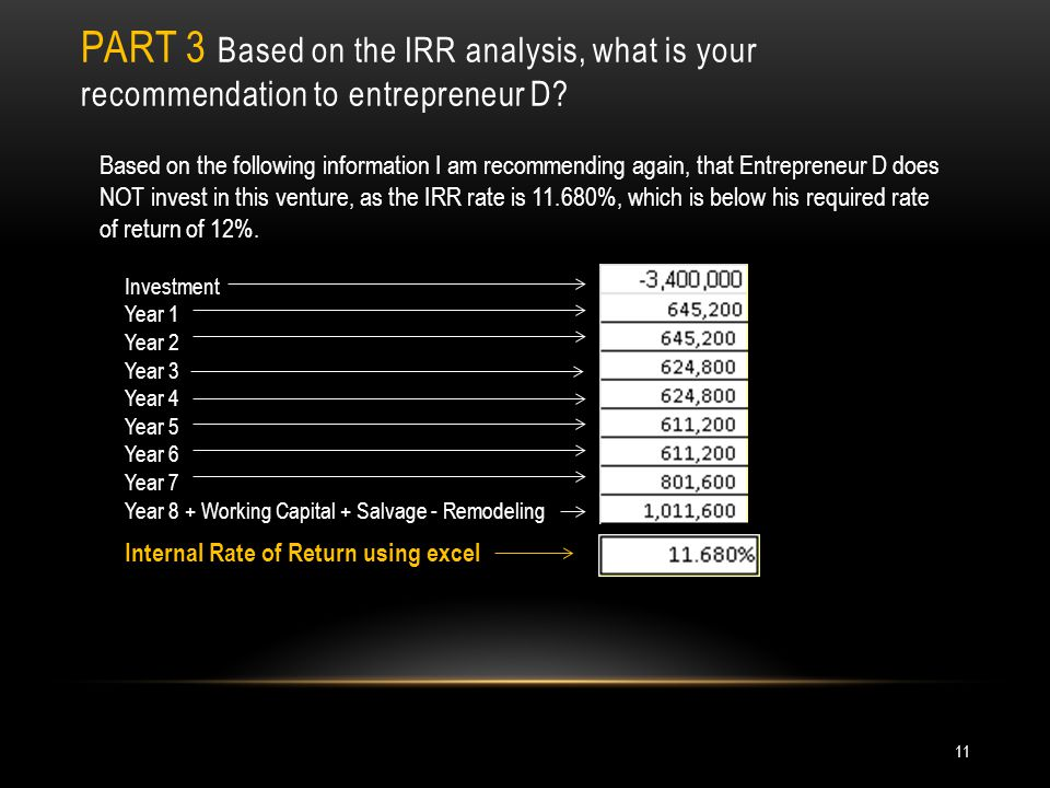 PART 3 Based on the IRR analysis, what is your recommendation to entrepreneur D