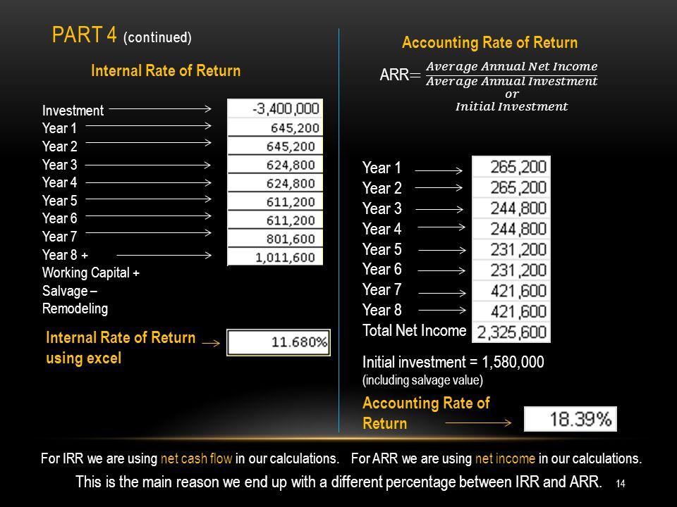 PART 4 (continued) Accounting Rate of Return Internal Rate of Return