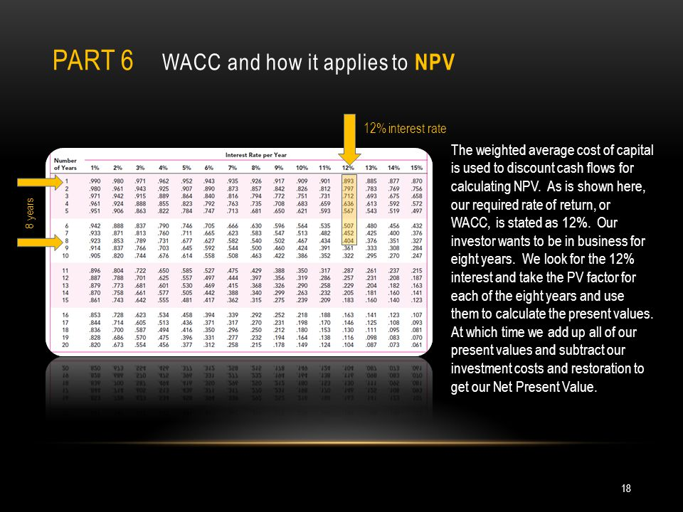 Part 6 wacc and how it applies to NPV