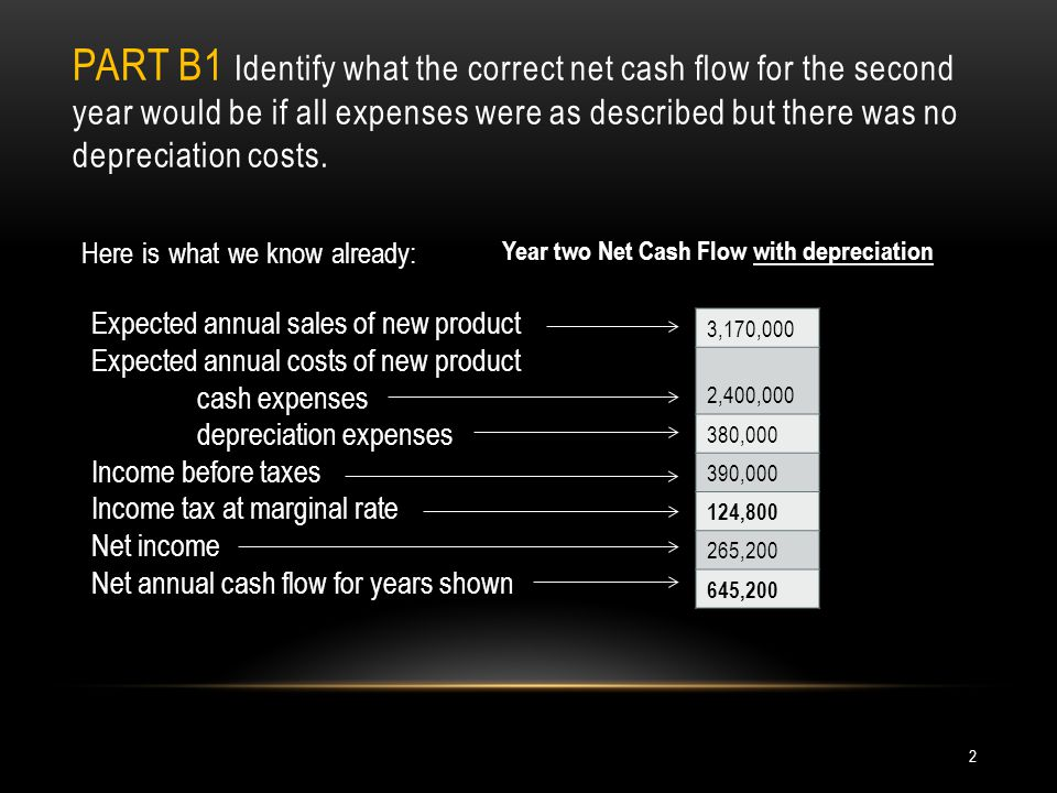 PART B1 Identify what the correct net cash flow for the second year would be if all expenses were as described but there was no depreciation costs.