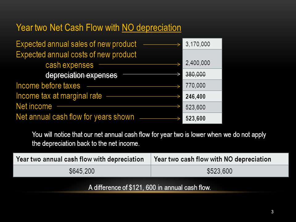 Year two Net Cash Flow with NO depreciation