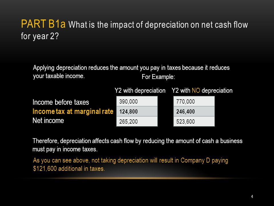 Part B1a What is the impact of depreciation on net cash flow for year 2