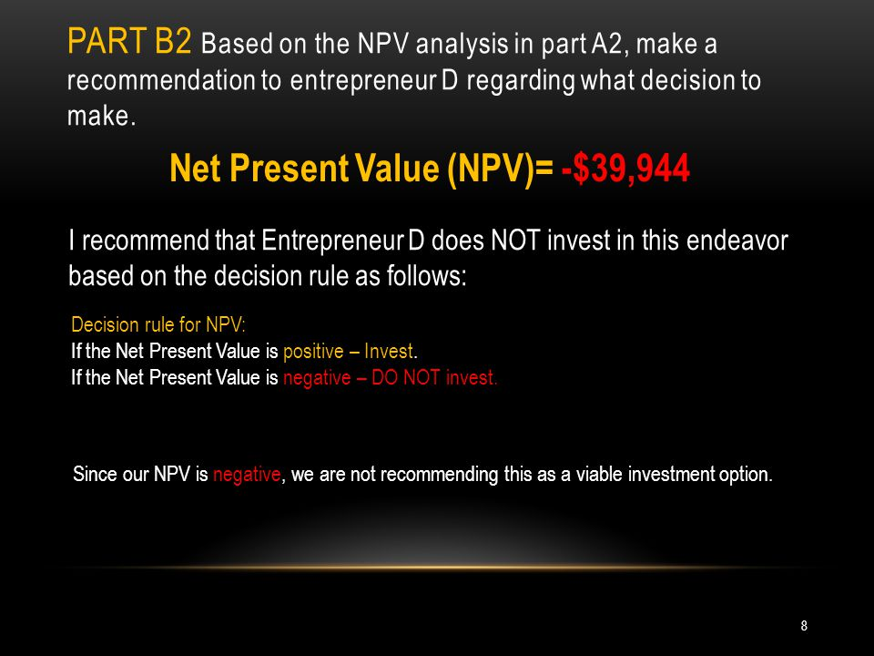 Net Present Value (NPV)= -$39,944