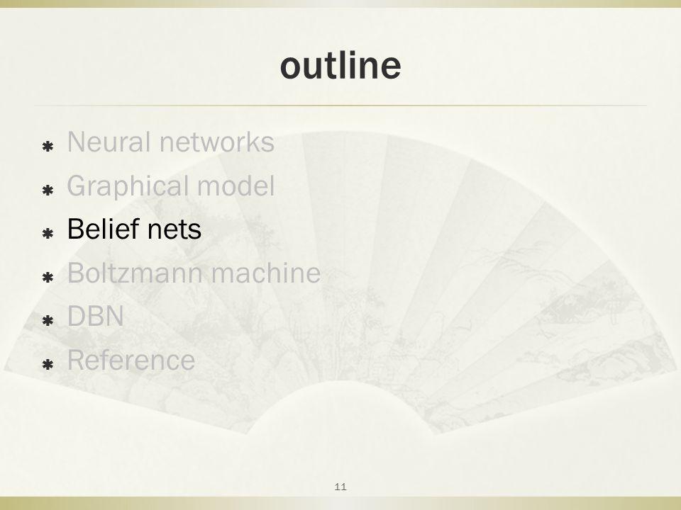 outline Neural networks Graphical model Belief nets Boltzmann machine