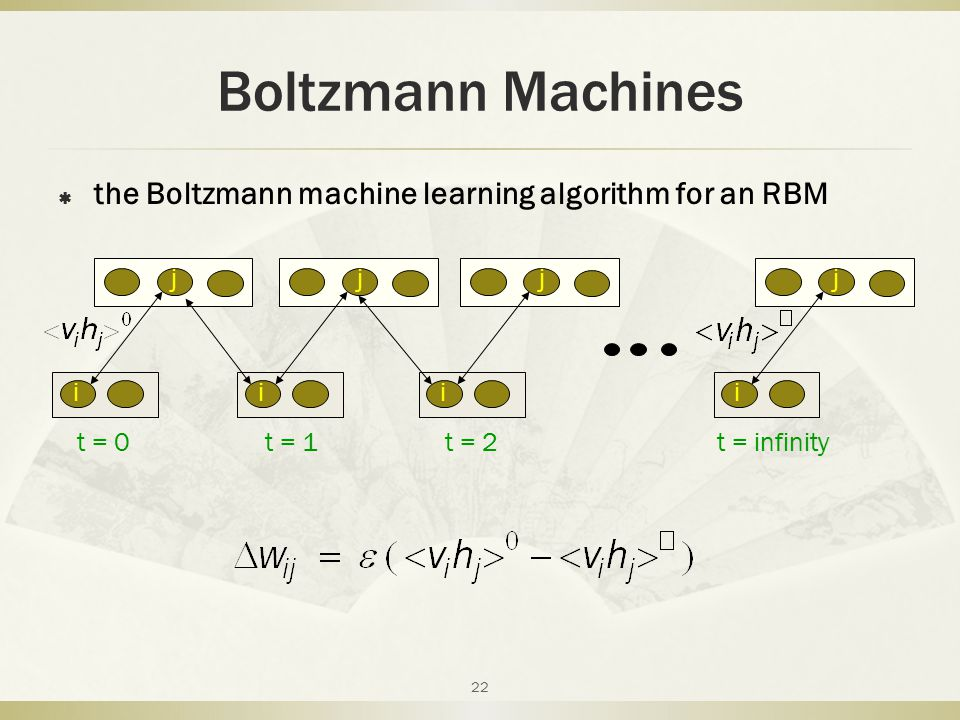 Boltzmann Machines the Boltzmann machine learning algorithm for an RBM