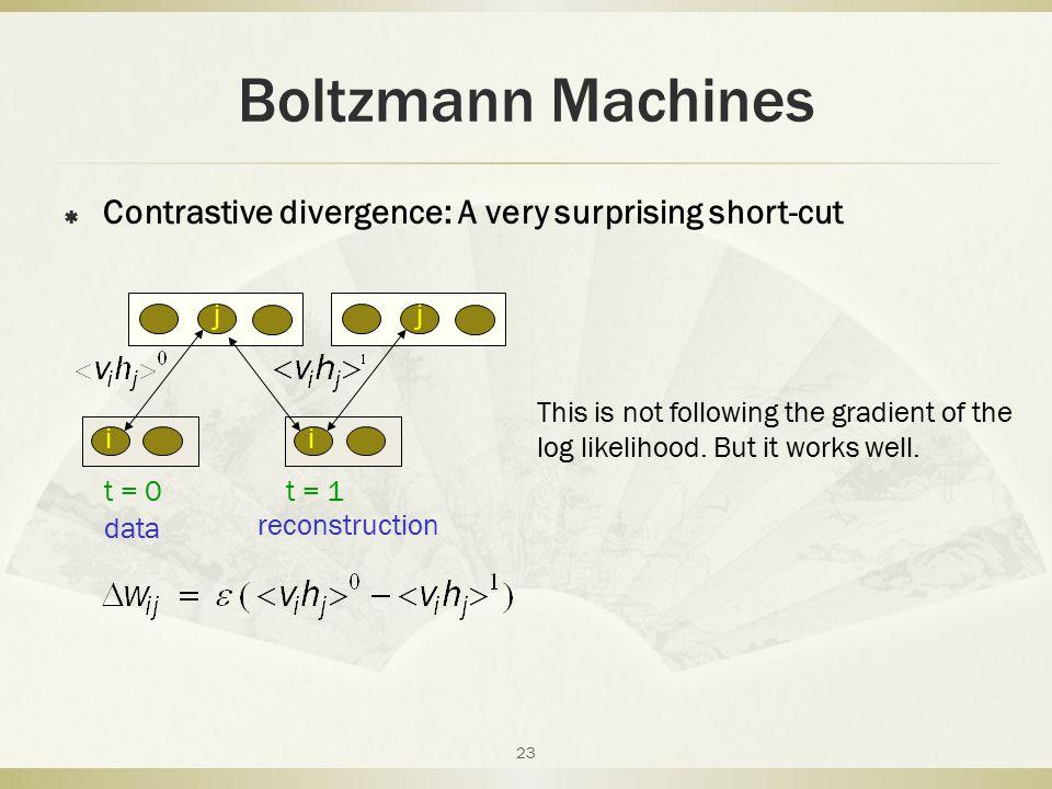 Boltzmann Machines Contrastive divergence: A very surprising short-cut