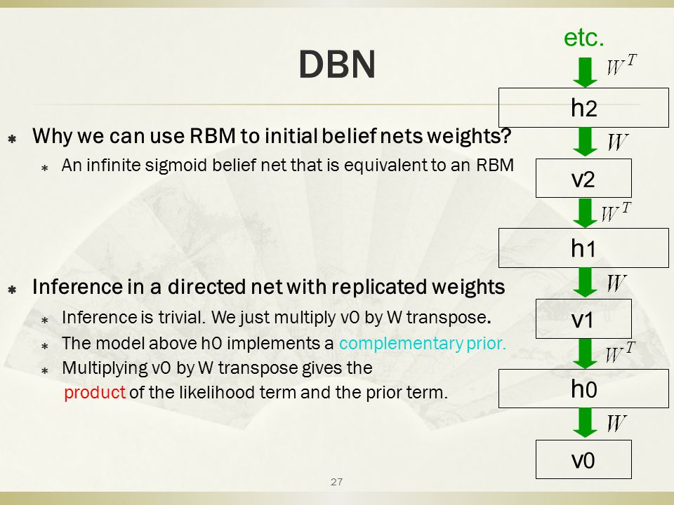 DBN etc. h2. Why we can use RBM to initial belief nets weights An infinite sigmoid belief net that is equivalent to an RBM.