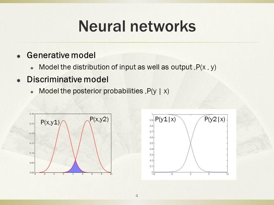 Neural networks Generative model Discriminative model
