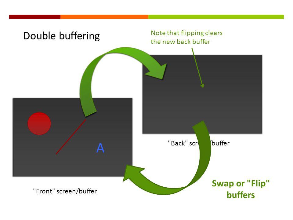 A Double buffering Swap or Flip buffers