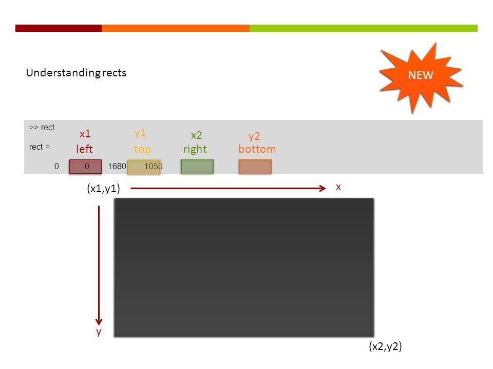 NEW Understanding rects x1 y1 x2 y2 left top right bottom (x1,y1) x y