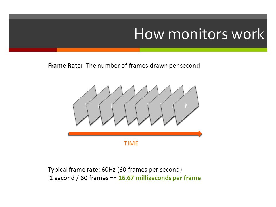 How monitors work Frame Rate: The number of frames drawn per second A