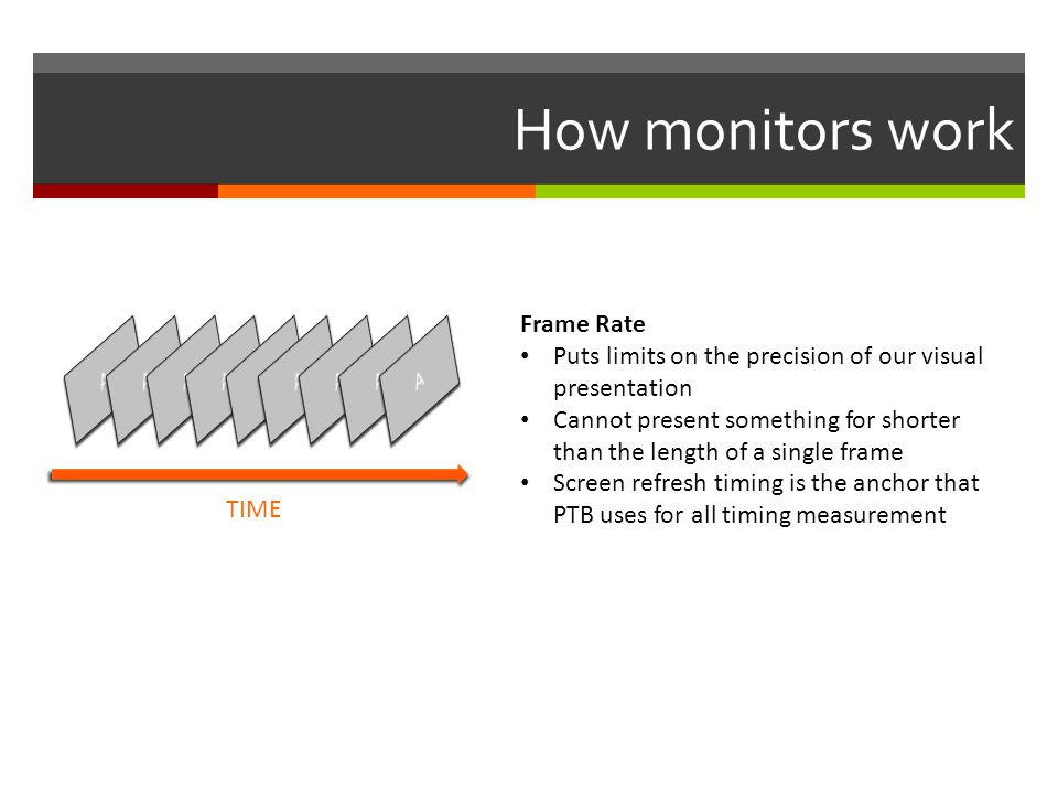 How monitors work Frame Rate