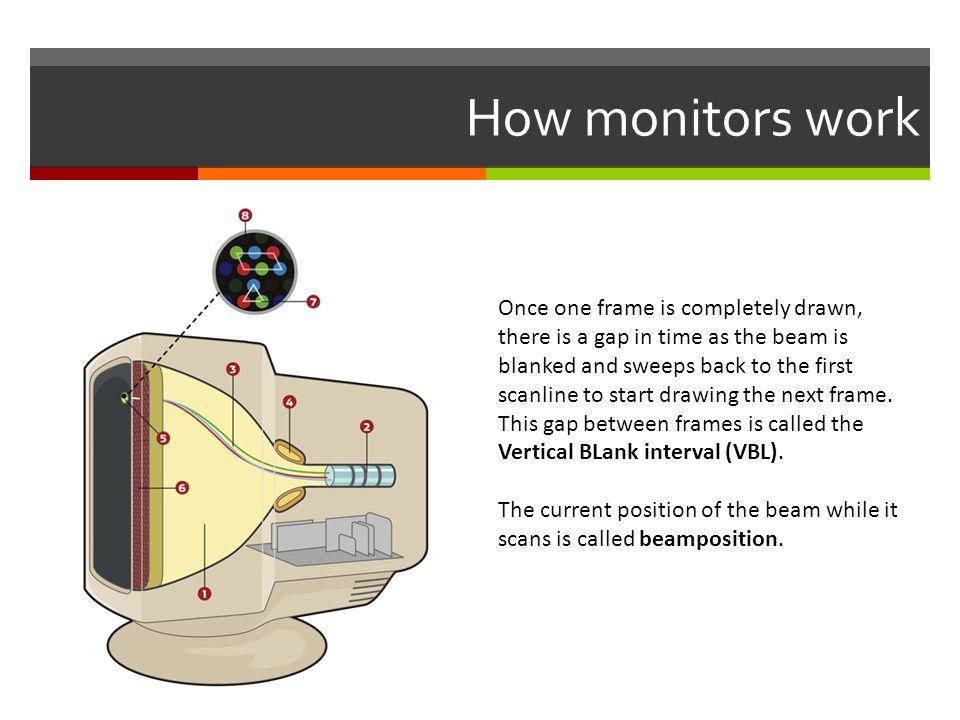 How monitors work