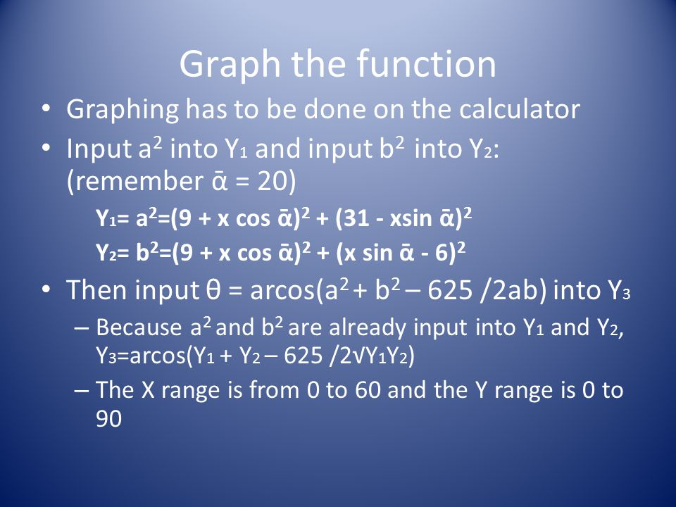 Graph the function Graphing has to be done on the calculator