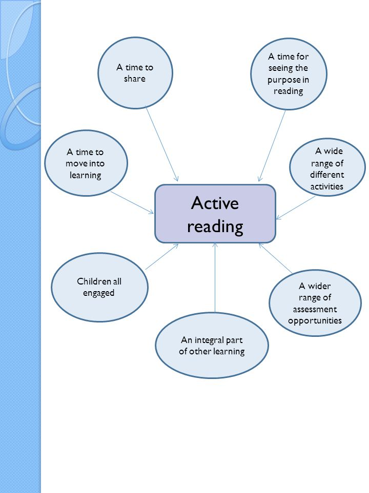 Active reading A wide range of different activities
