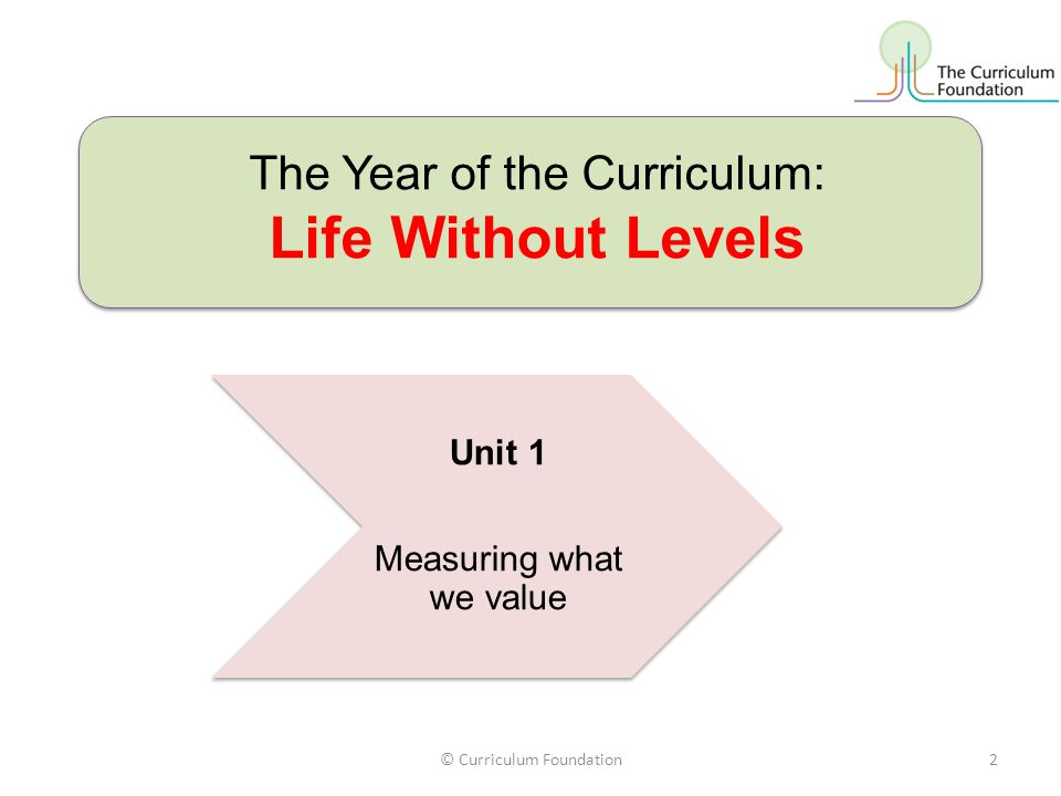 Life Without Levels The Year of the Curriculum: Unit 1