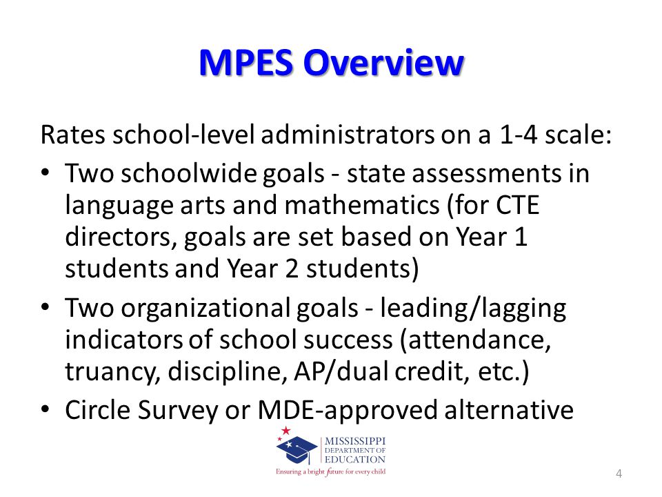 MPES Overview Rates school-level administrators on a 1-4 scale: