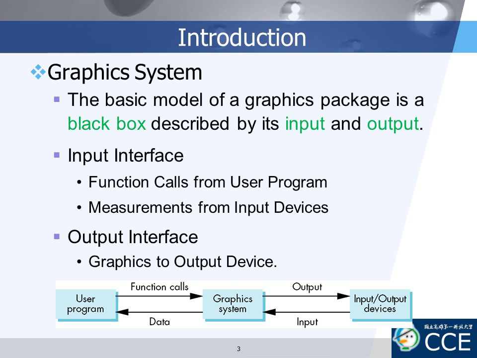 Introduction Graphics System