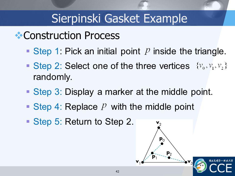 Sierpinski Gasket Example