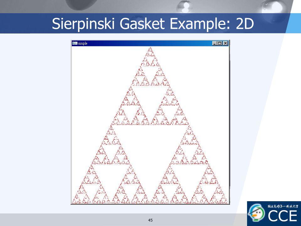 Sierpinski Gasket Example: 2D