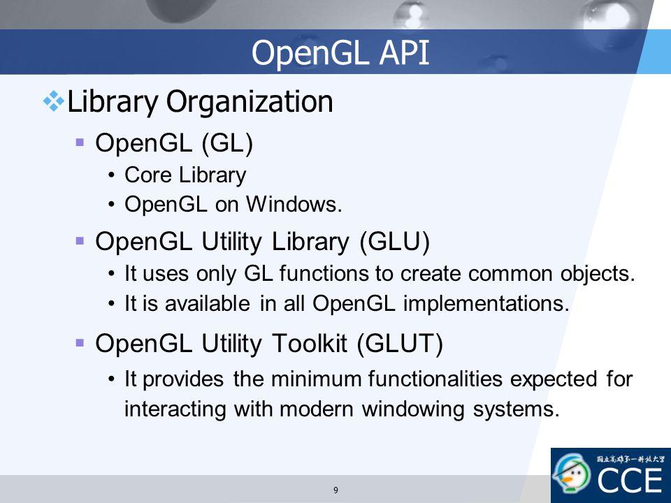 OpenGL API Library Organization OpenGL (GL)