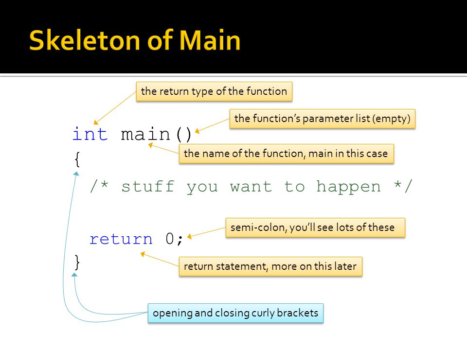 Skeleton of Main int main() { } /* stuff you want to happen */