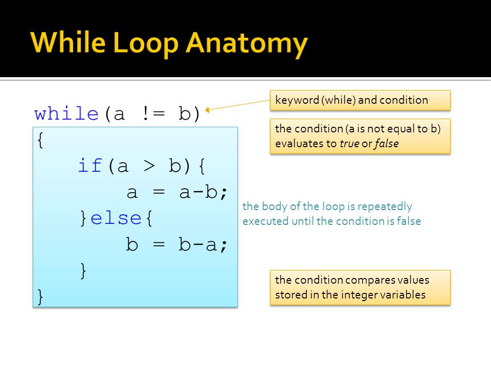 While Loop Anatomy keyword (while) and condition. while(a != b) { if(a > b){ a = a-b; }else{ b = b-a; }