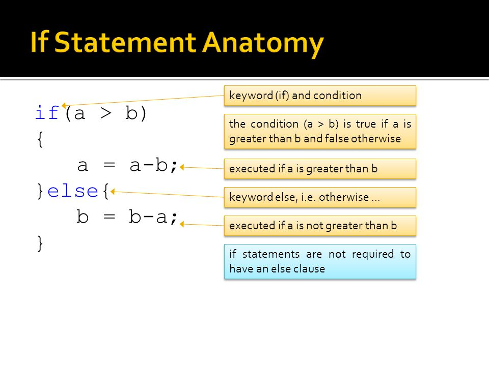 If Statement Anatomy if(a > b) { a = a-b; }else{ b = b-a; }