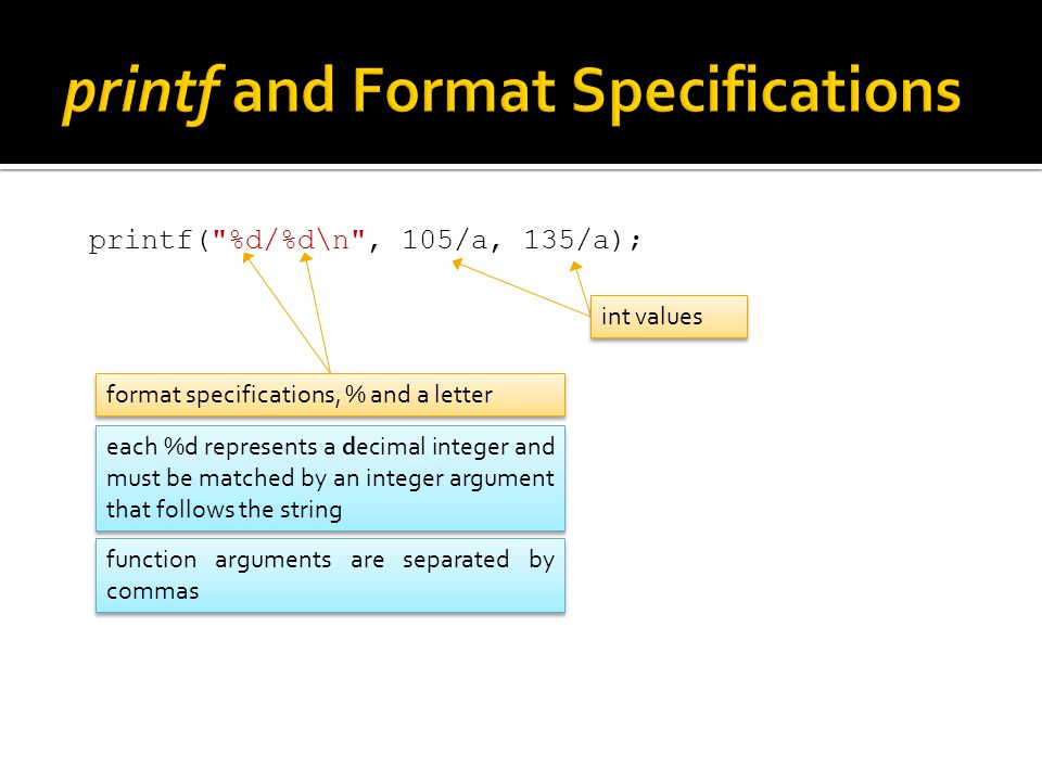 printf and Format Specifications