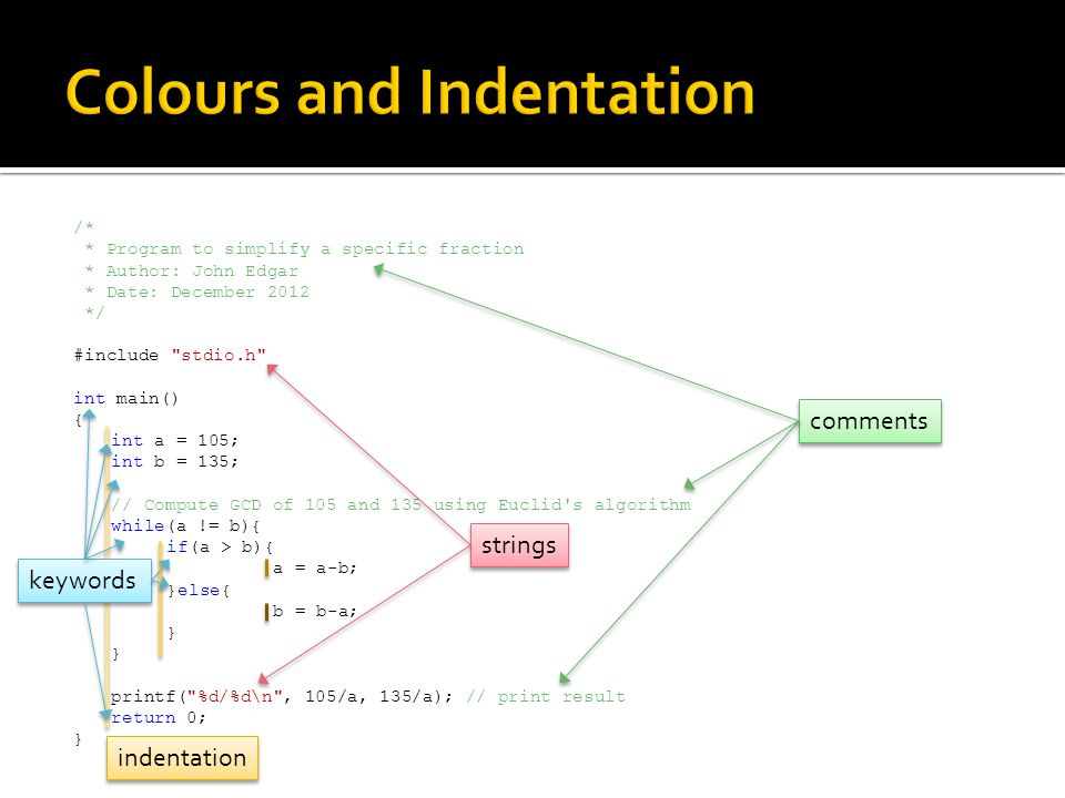 Colours and Indentation