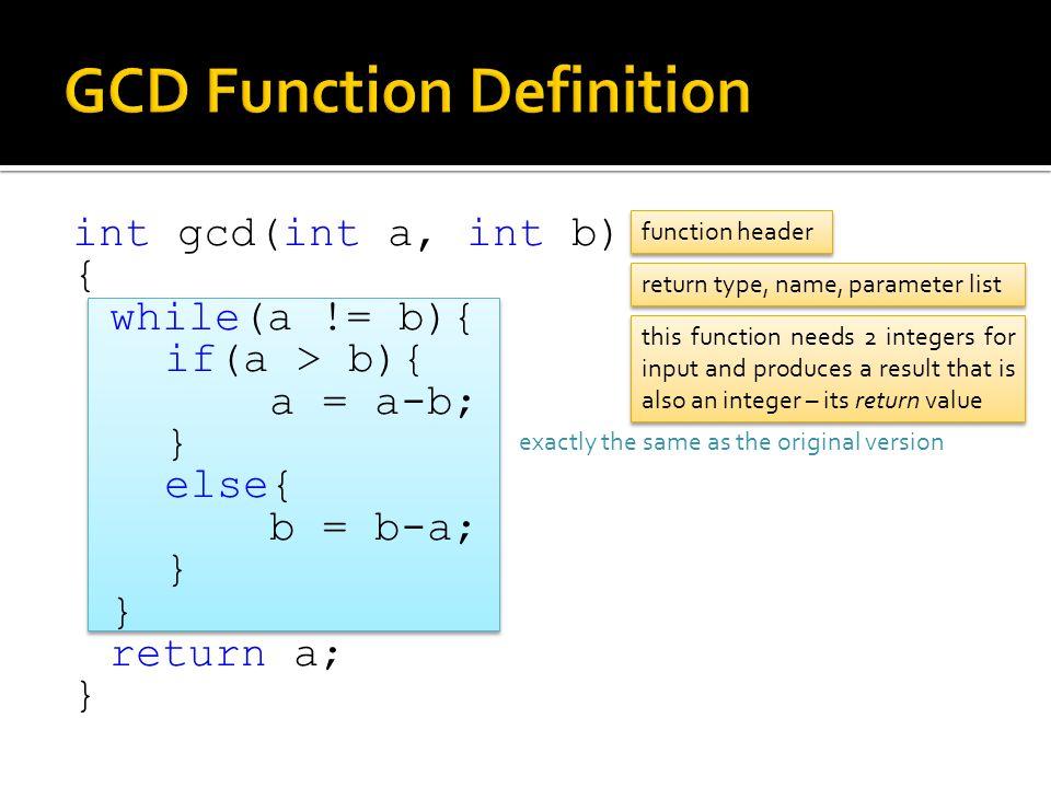 GCD Function Definition