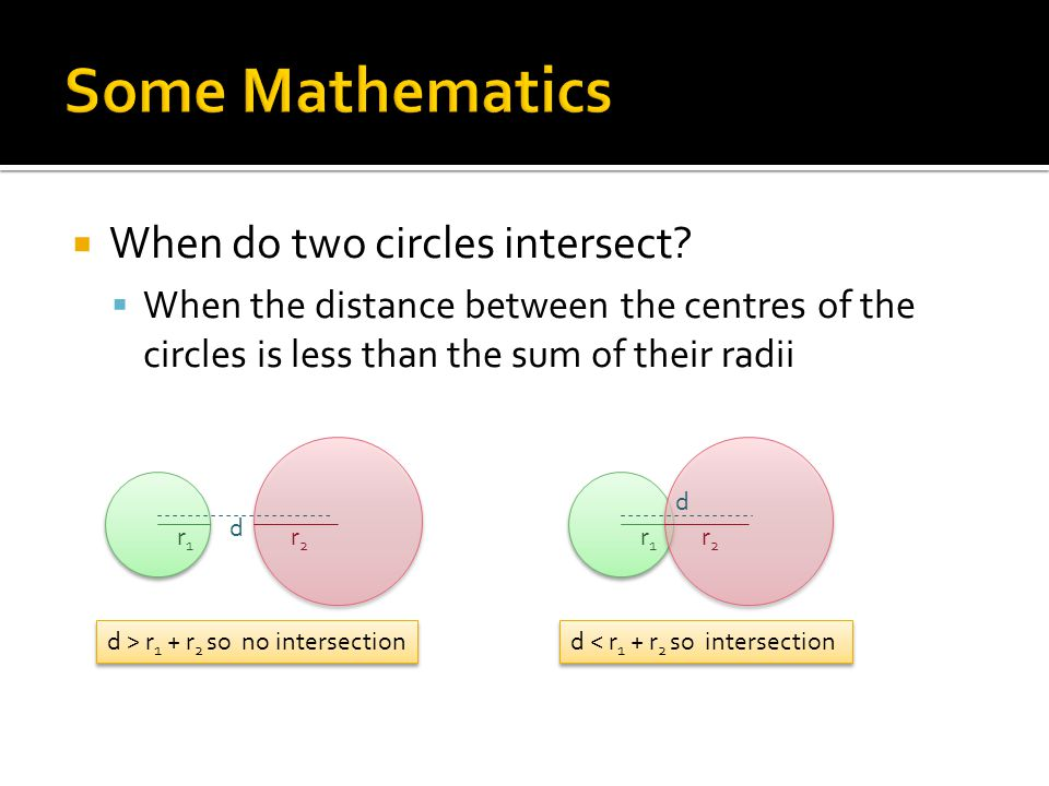 Some Mathematics When do two circles intersect