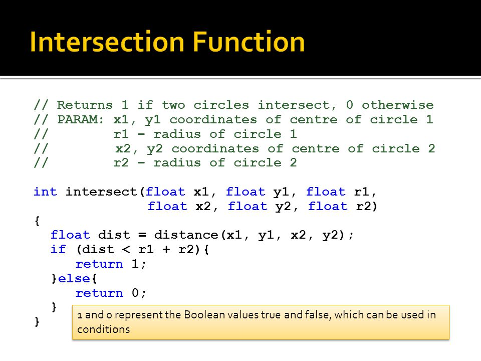 Intersection Function