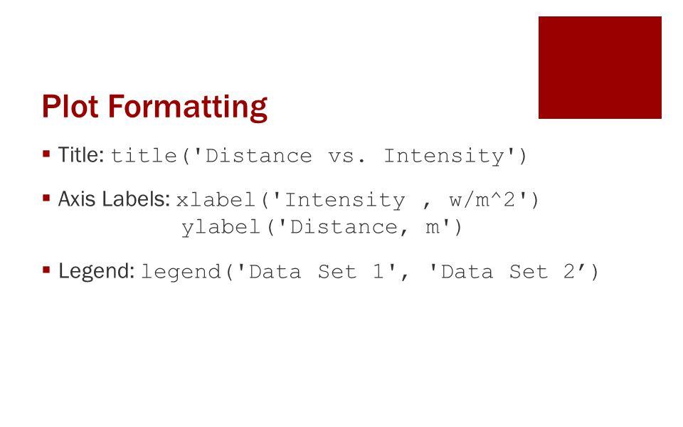Plot Formatting Title: title( Distance vs. Intensity )