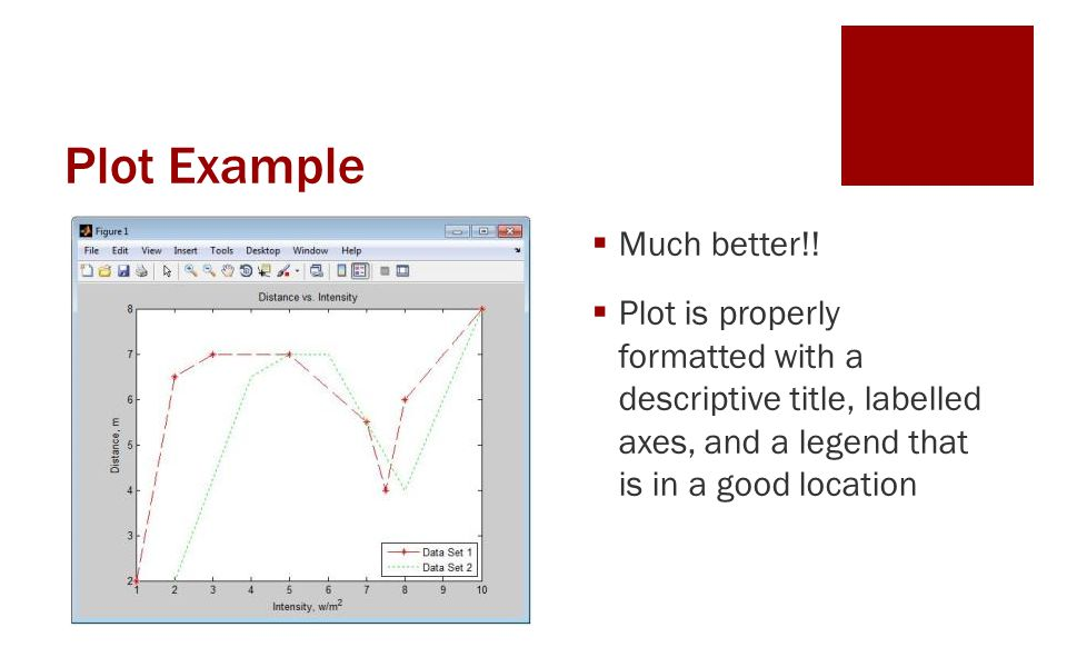 Plot Example Much better!!