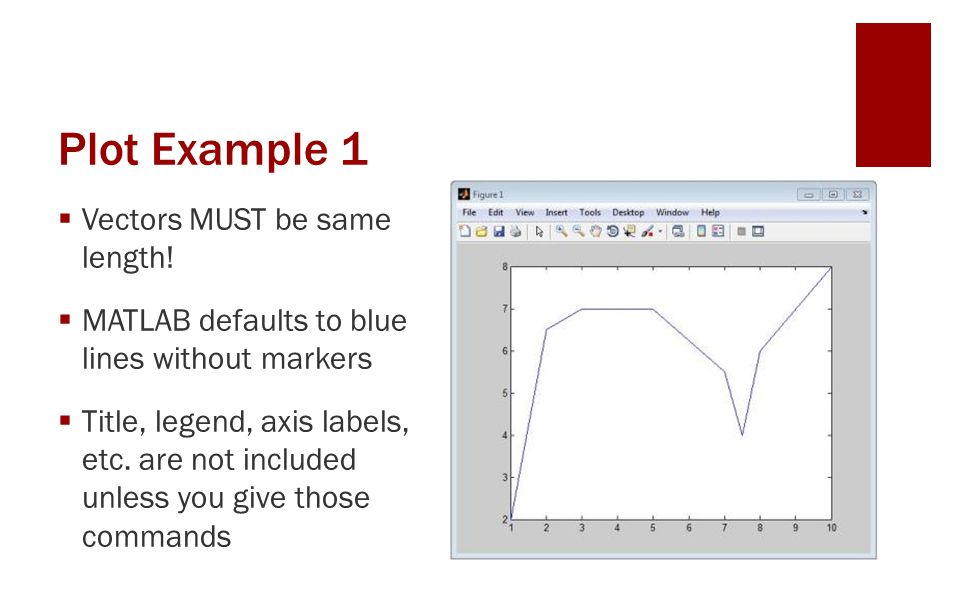 Plot Example 1 Vectors MUST be same length!