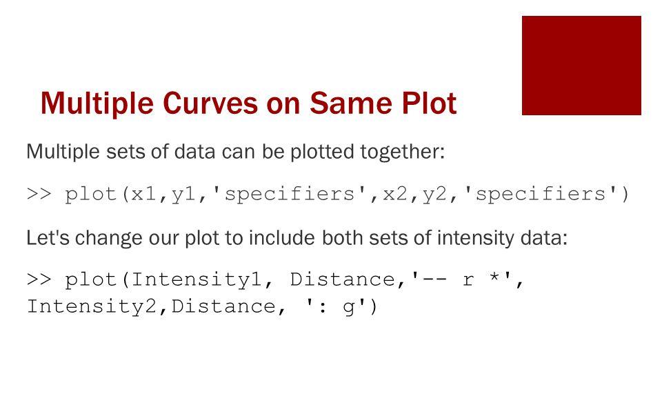 Multiple Curves on Same Plot
