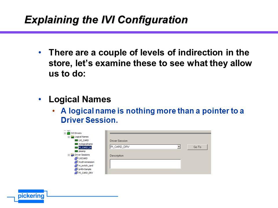 Explaining the IVI Configuration