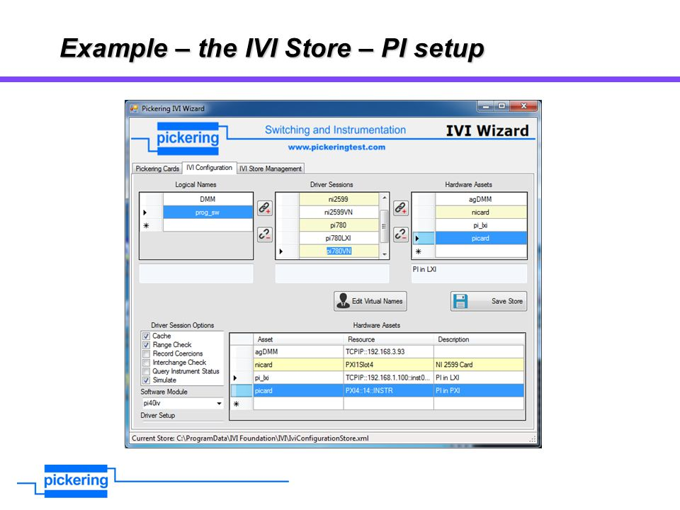 Example – the IVI Store – PI setup