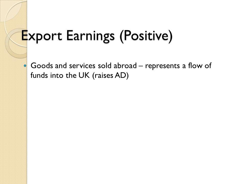 Export Earnings (Positive)