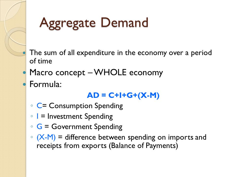 Aggregate Demand Macro concept – WHOLE economy Formula: