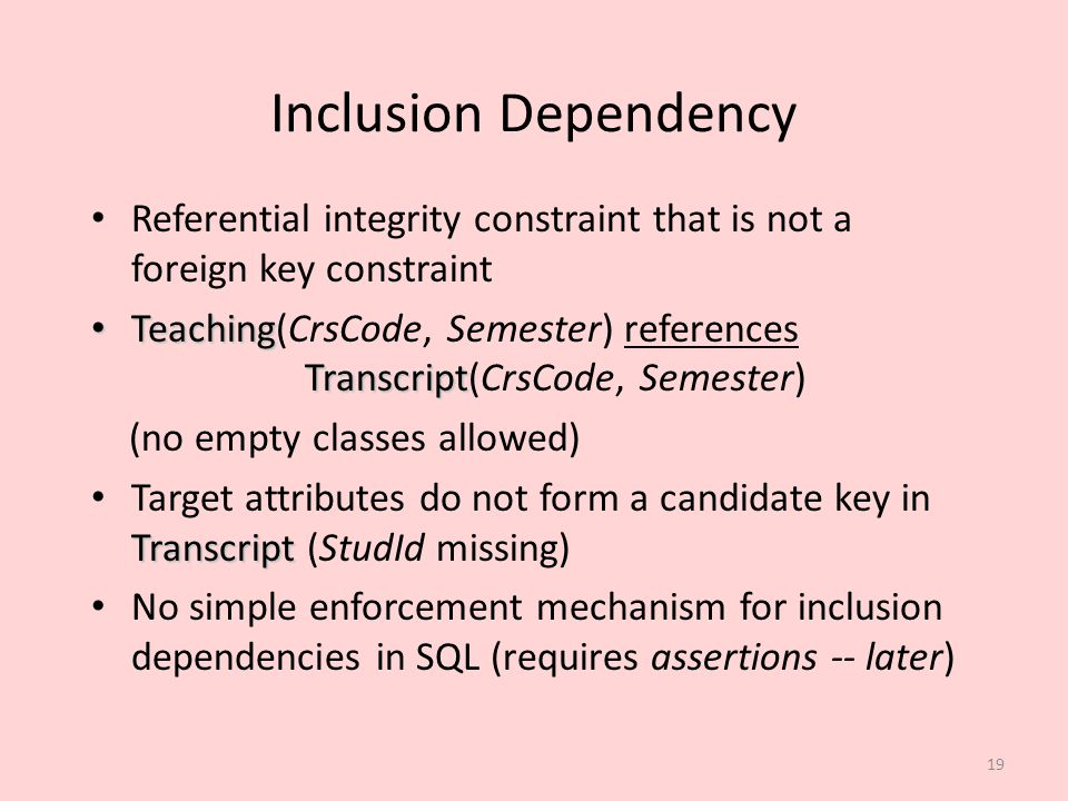 Inclusion Dependency Referential integrity constraint that is not a foreign key constraint.