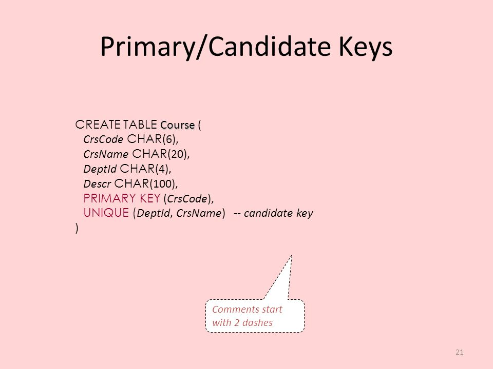 Primary/Candidate Keys
