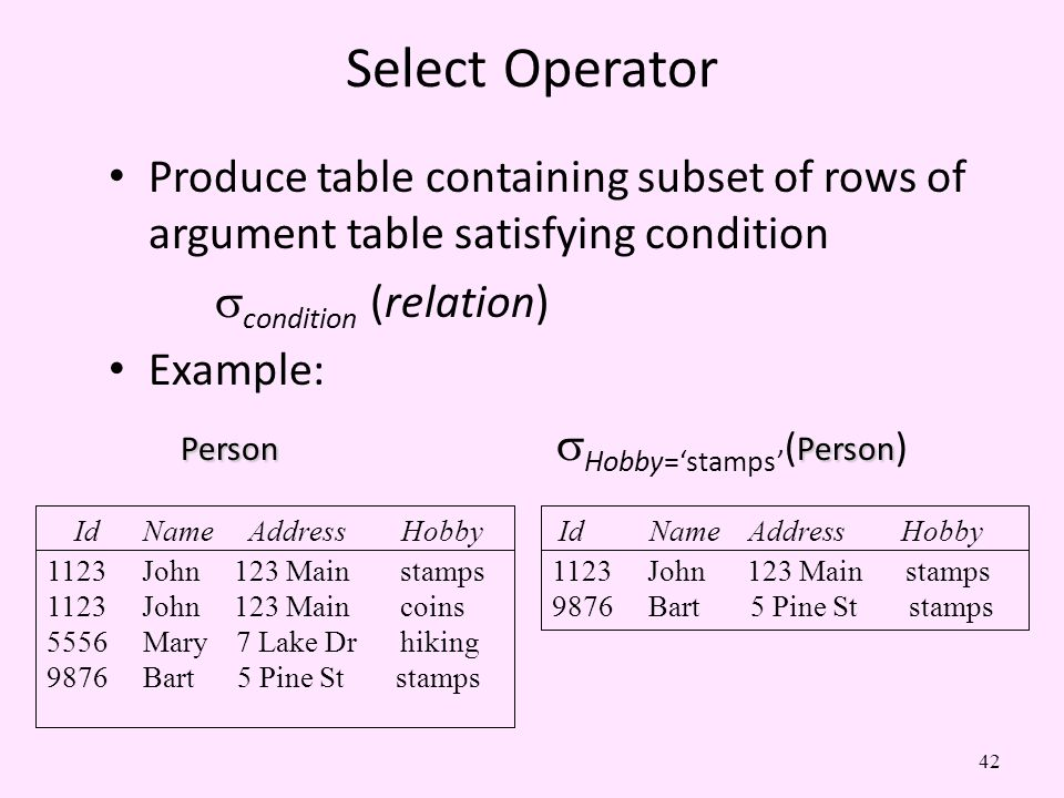 Select Operator Produce table containing subset of rows of argument table satisfying condition. condition (relation)