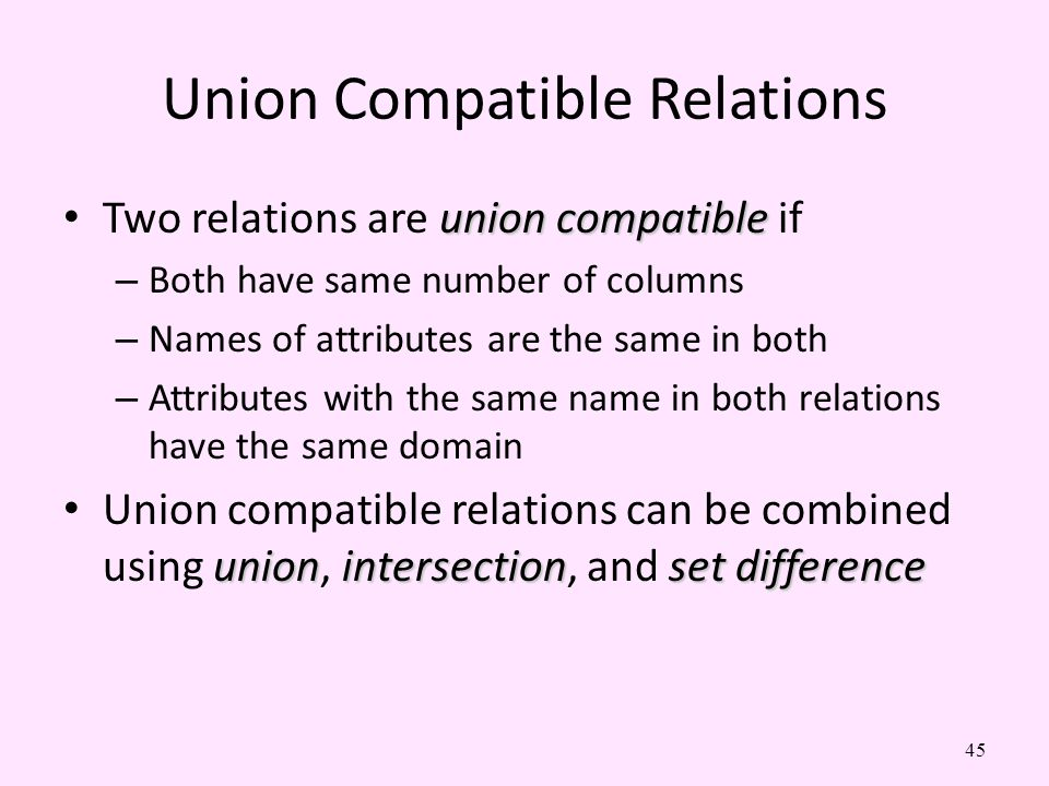 Union Compatible Relations