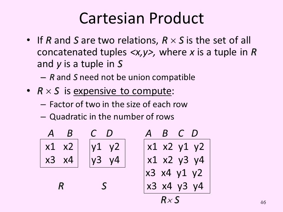 Cartesian Product If R and S are two relations, R  S is the set of all concatenated tuples <x,y>, where x is a tuple in R and y is a tuple in S.